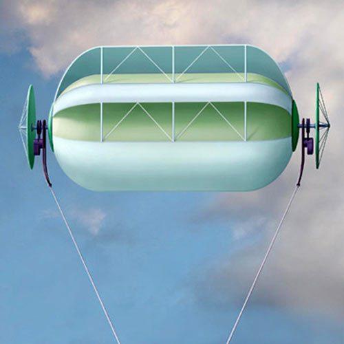 elettrogeneratore aereo