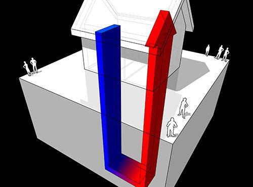 geotermia per energia